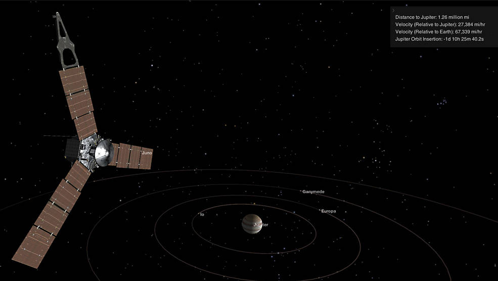 NASA's Juno Reaches Jupiter