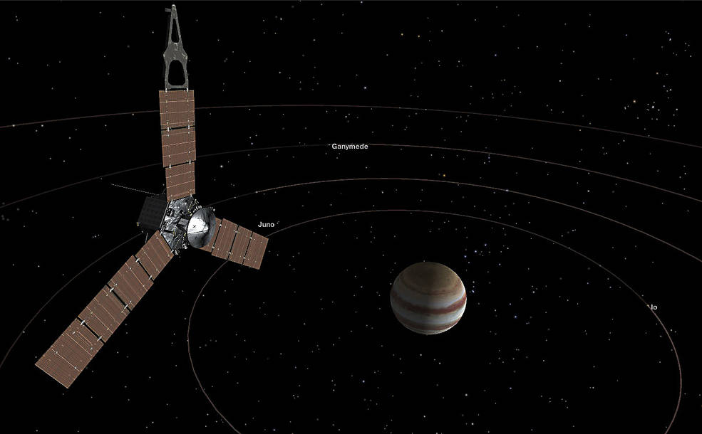 Juno Reached Jupiter