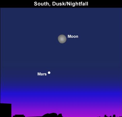 June Solstice- Mars & Moon on June 16